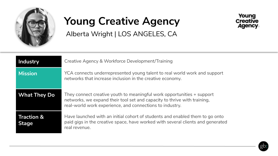 Young Creative Agency