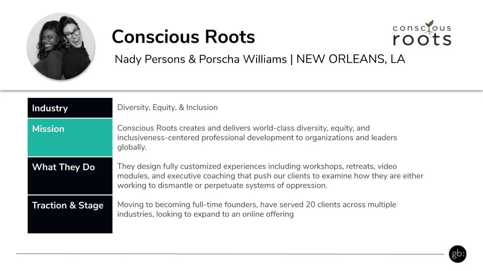 Conscious Roots LLC.png