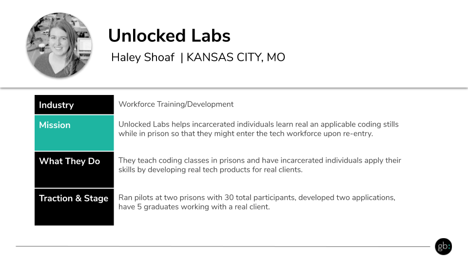 Unlocked Labs Slide.png