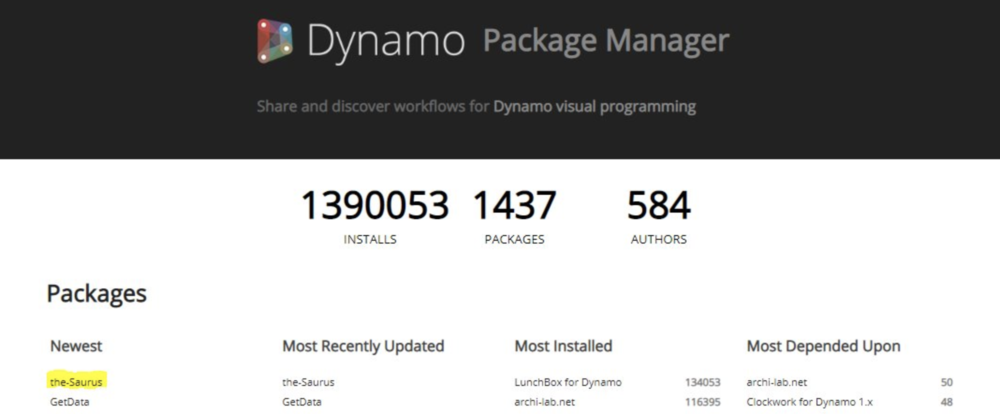 Package Manager  Debut on the Dynamo Package Manager.
