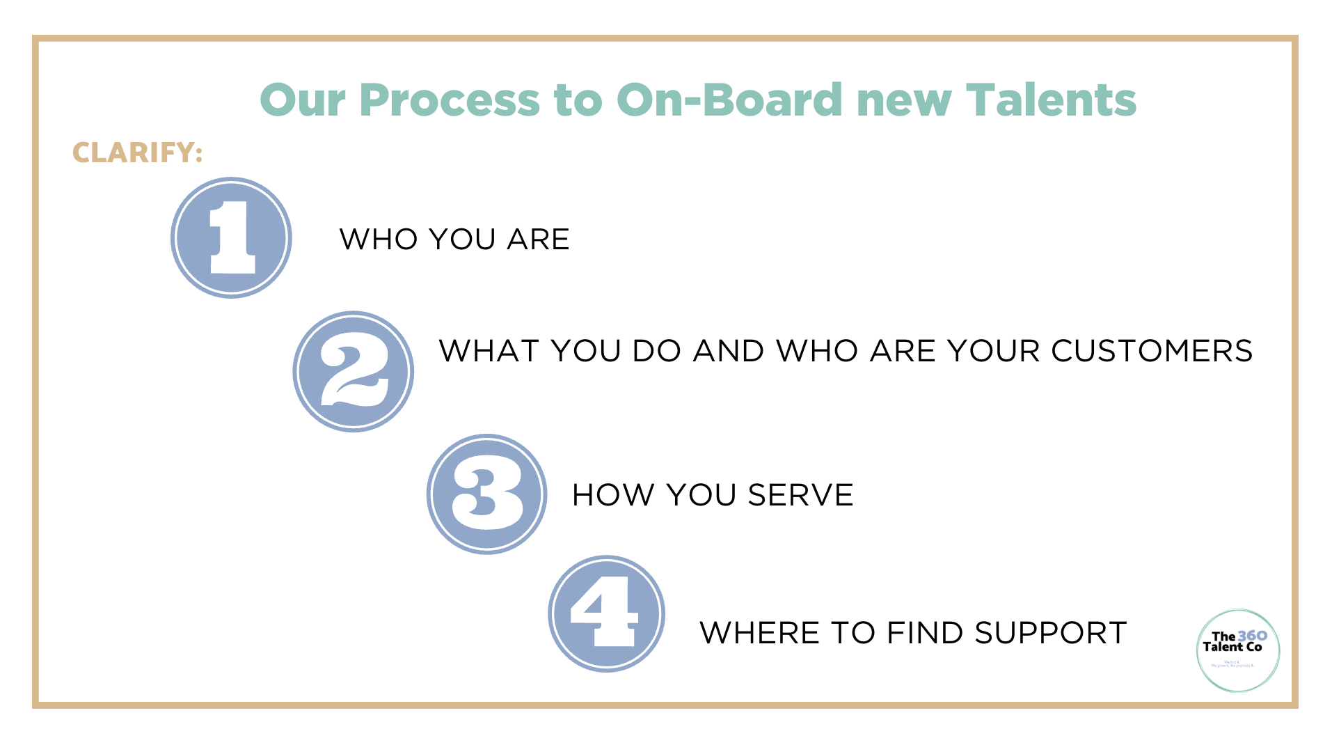 The360Talent.Co Talent Onboarding Process