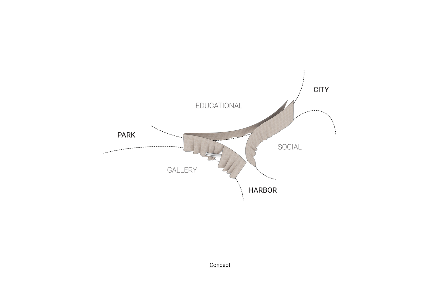 concept-diagram_tex.png