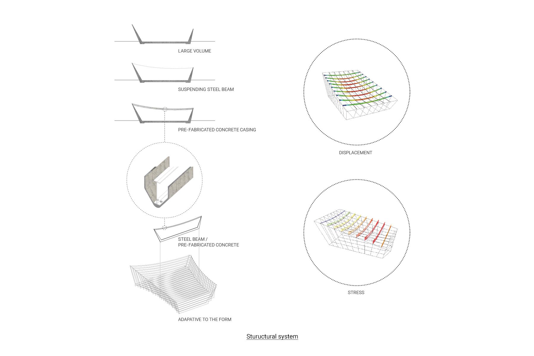 Structuralsystem_tex_1050.jpg