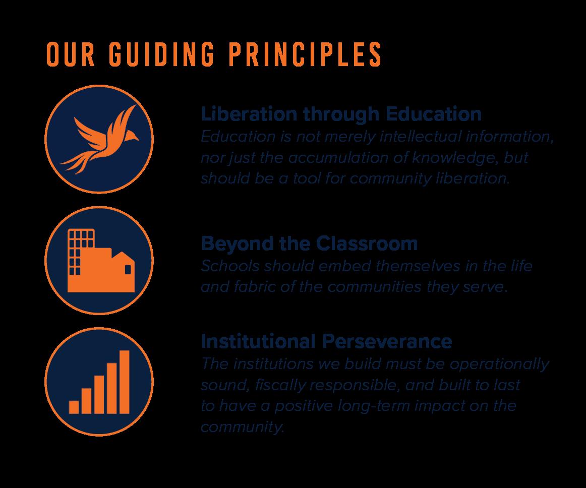 freedomfellows_guidingprinciples.png