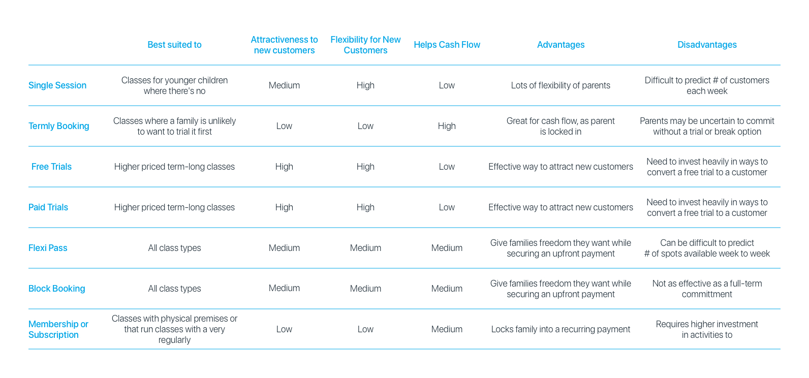 Pricing Models Overview