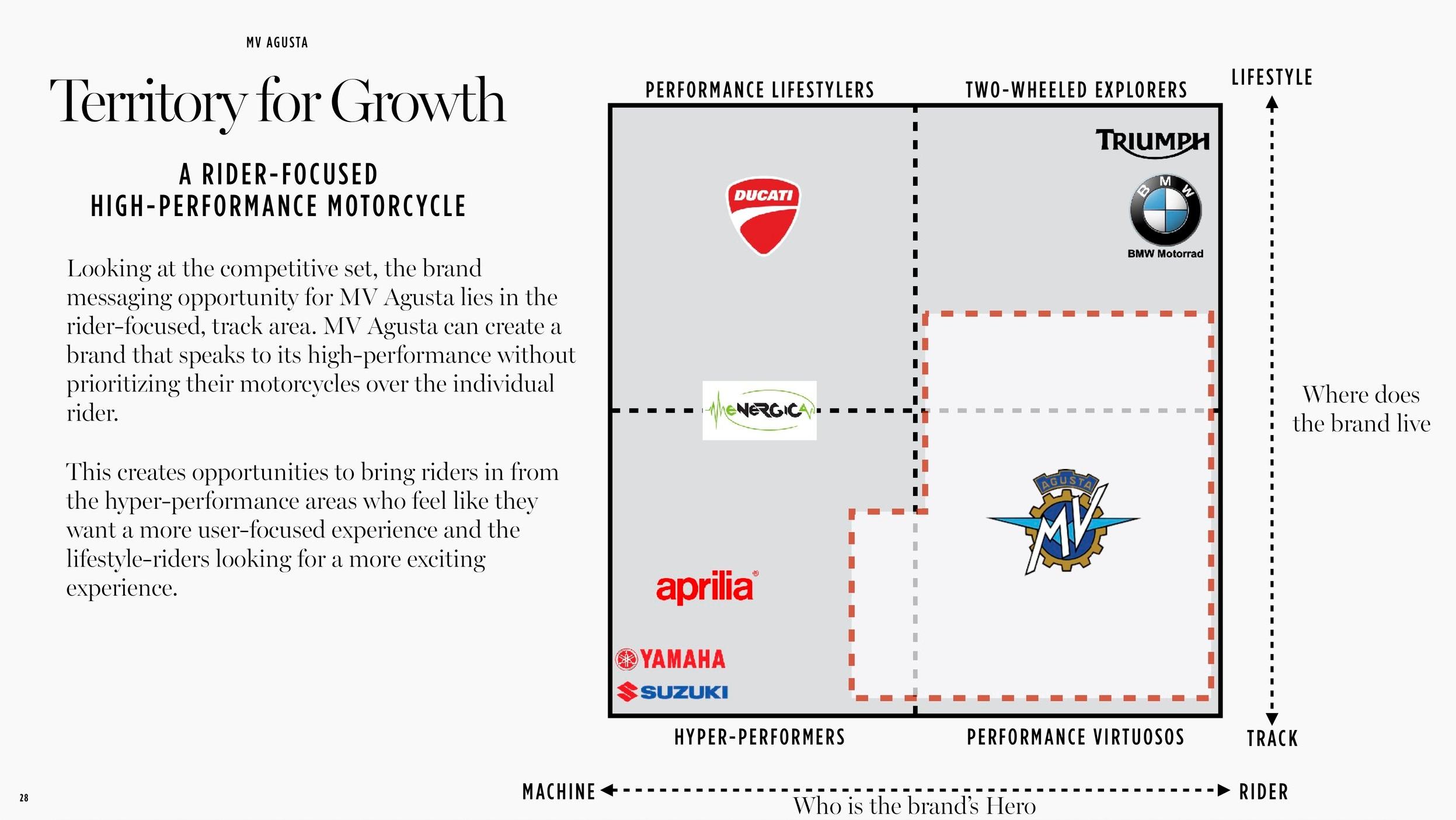 MV+Agusta-growth+opportunity.jpg