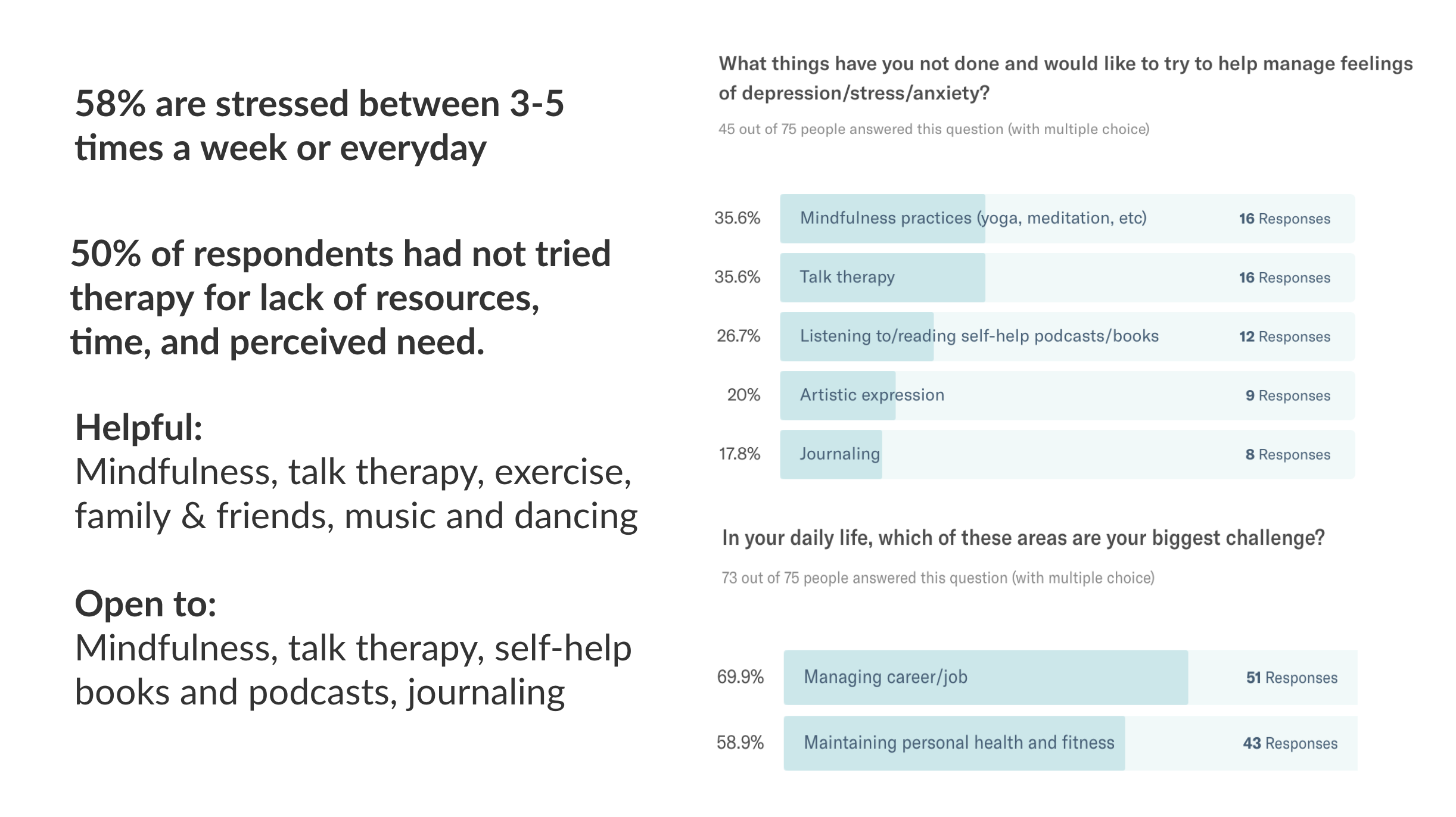 Some of the highlights from my survey which had ~75 participants.
