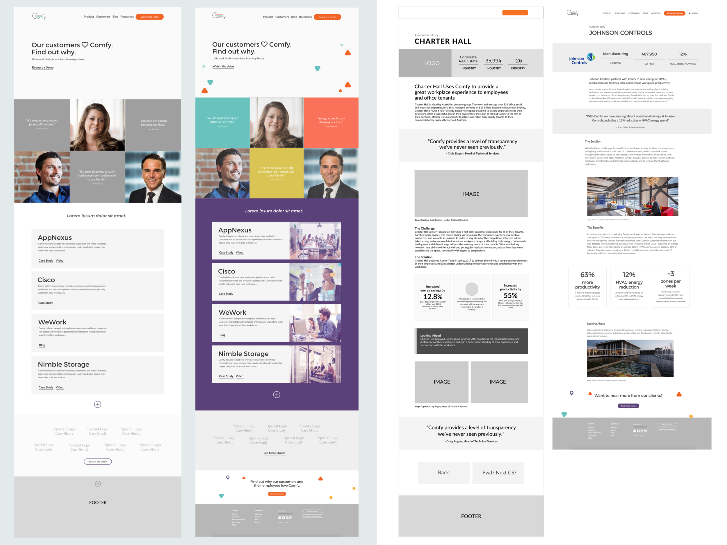 Some mid-fidelity / high-fidelity mockups of the 'Customers page' and 'Case Study' page