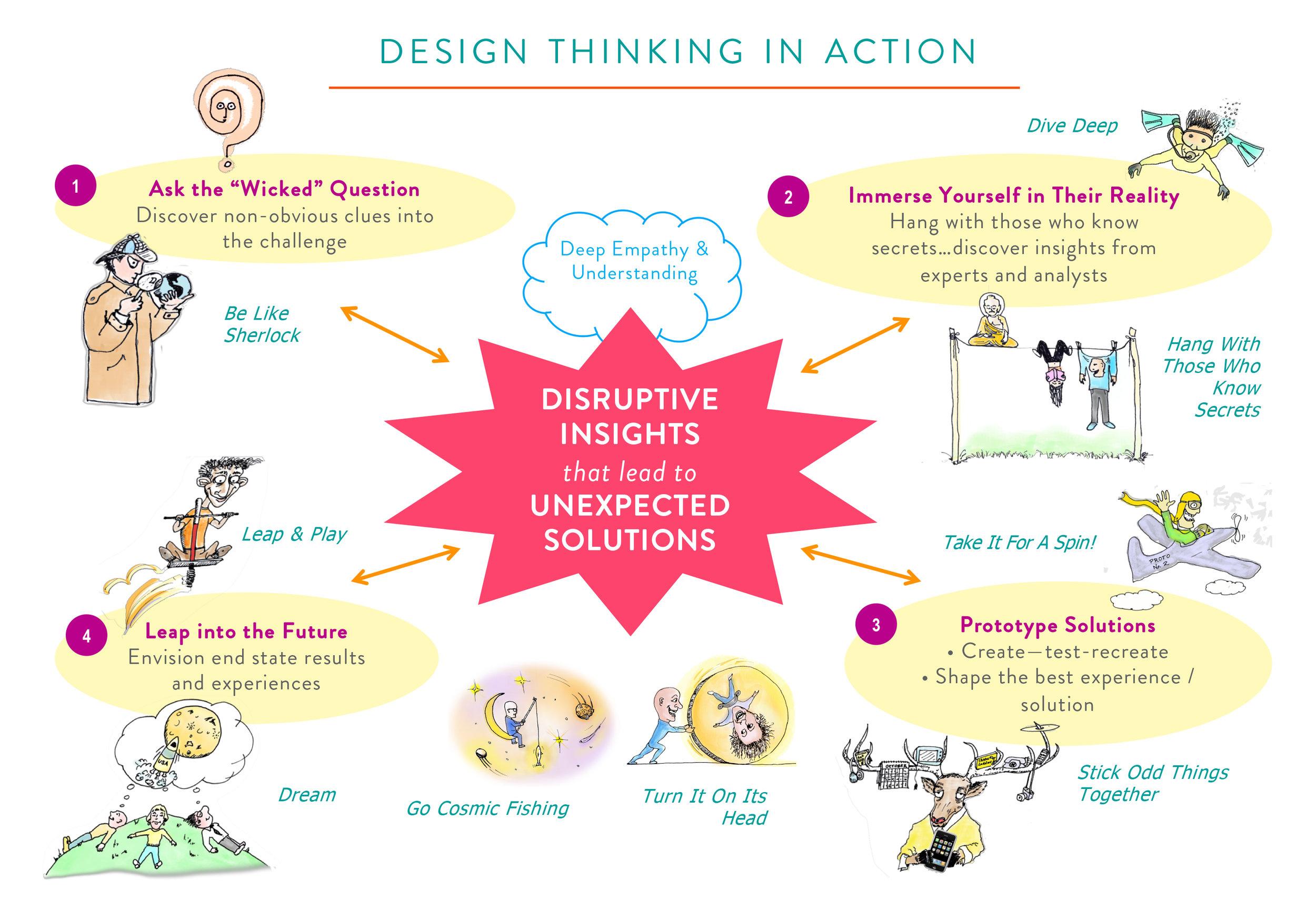 Design Thinking in Action.jpg