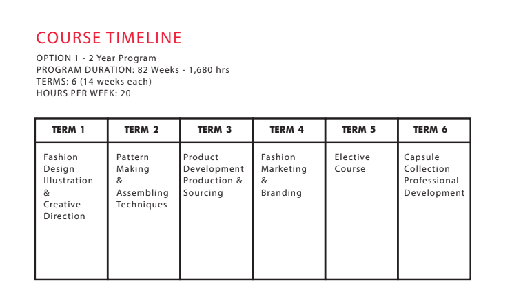 Timeline Course 1.PNG