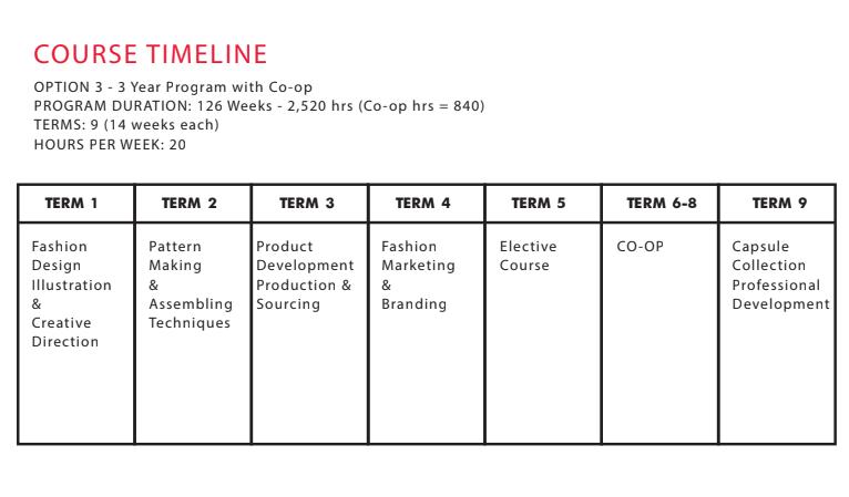 Timeline Co-op.PNG