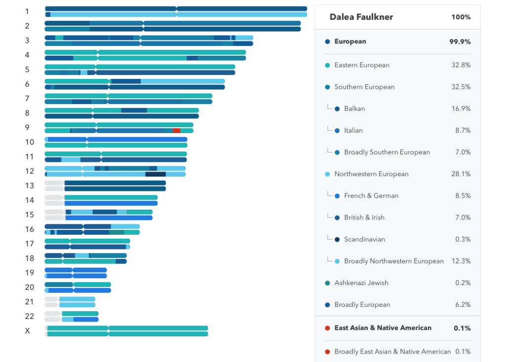 Ancestry-Composition-23andMe-2018-02-24-12-59-24-1024x734.png