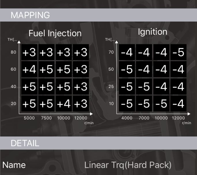YZ250F hard pack Map.JPG