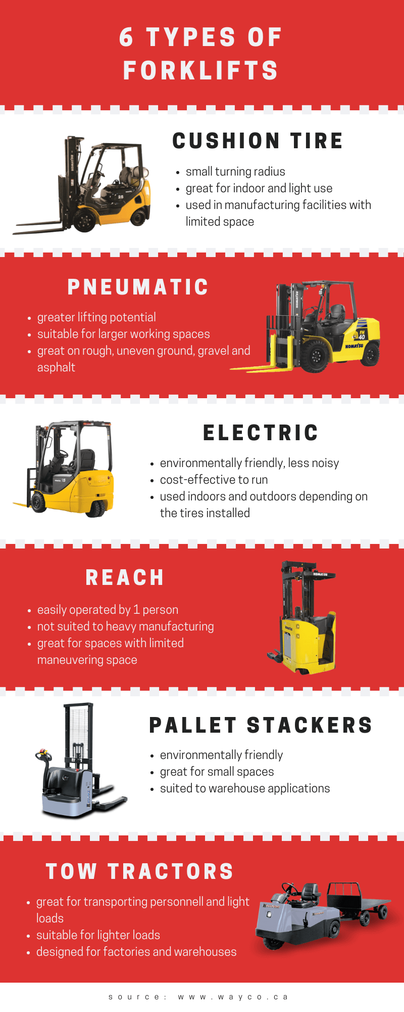 6-Types-of-forklifts.png