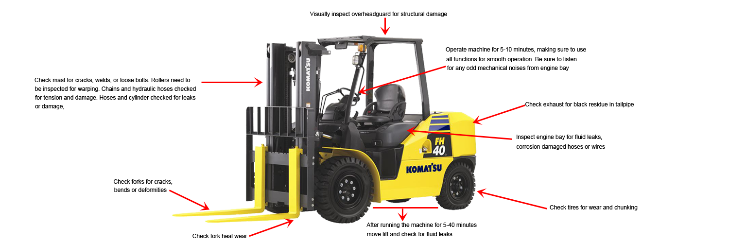 Visual-Guide-to-inspect-a-used-truck.png