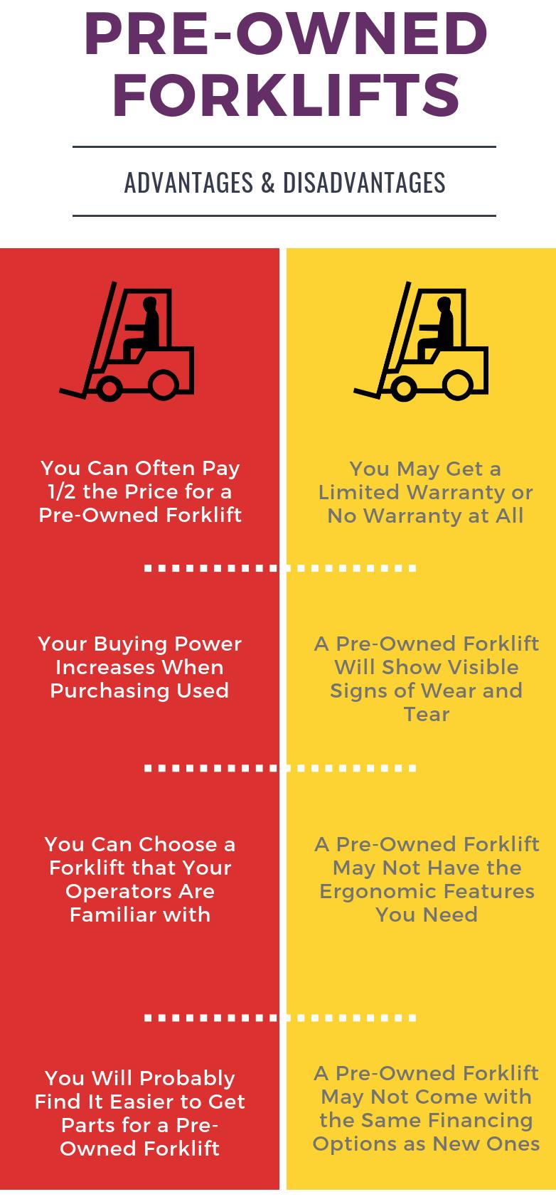 pre-owned-forklift-advantages-disadvantages-chart.png