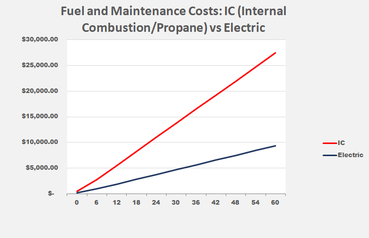 fuel-maintenance-costs2.png
