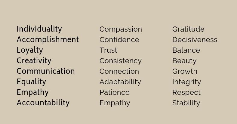 IndividualityAccomplishment Loyalty Creativity CommunicationEquality Empathy Accountability CompassionConfidenceTrust ConsistencyConnectionAdaptabilityPatienceEmpathyGratitudeDecisivenessBalanceBeautYGroWthIntegrityR(3).jpg
