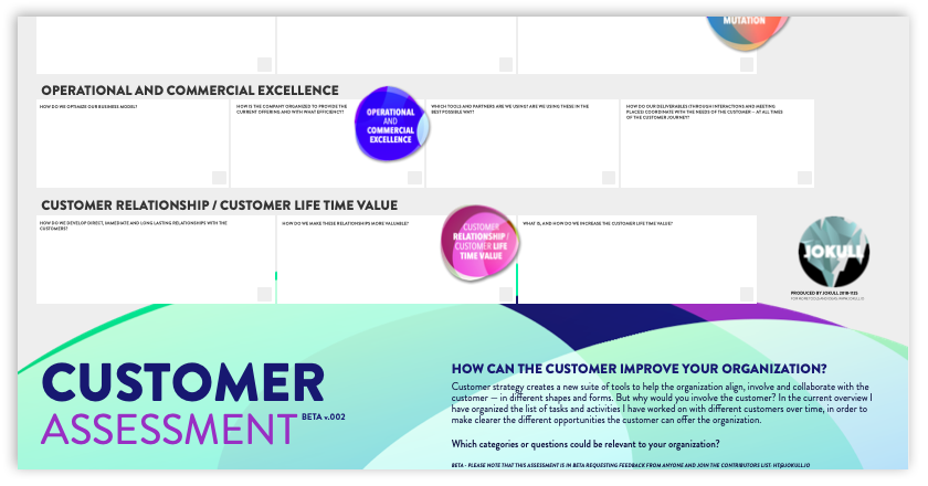 The  Customer Assessment  is launched in its first Beta-version. Please share your feedback.