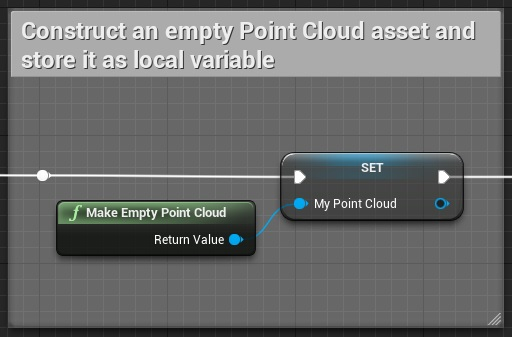 Construct an empty Point Cloud asset.