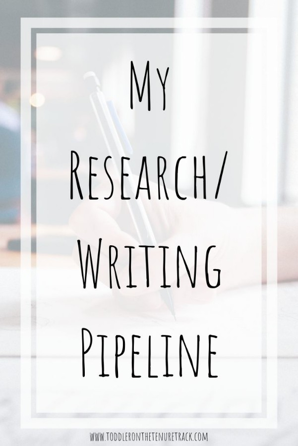research and writing pipeline