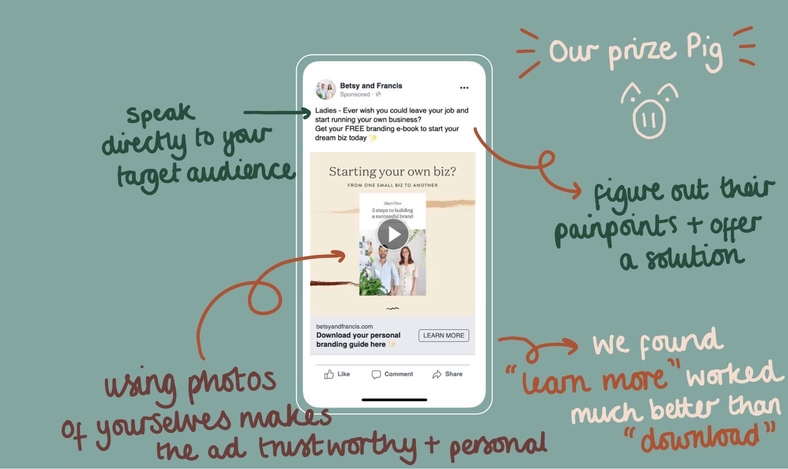 Betsy-and-francis-design-agency-facebook-ads-help-sydney-5.jpg.jpg