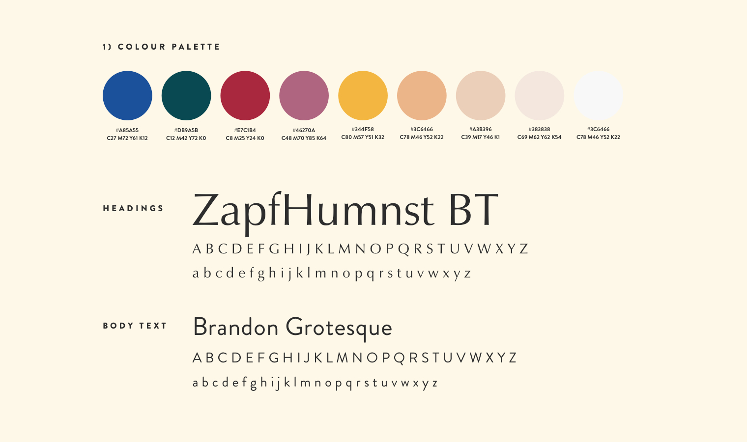 Fonts and Logos for Brand Guidelines by Ethical Design Agency Betsy & Francis