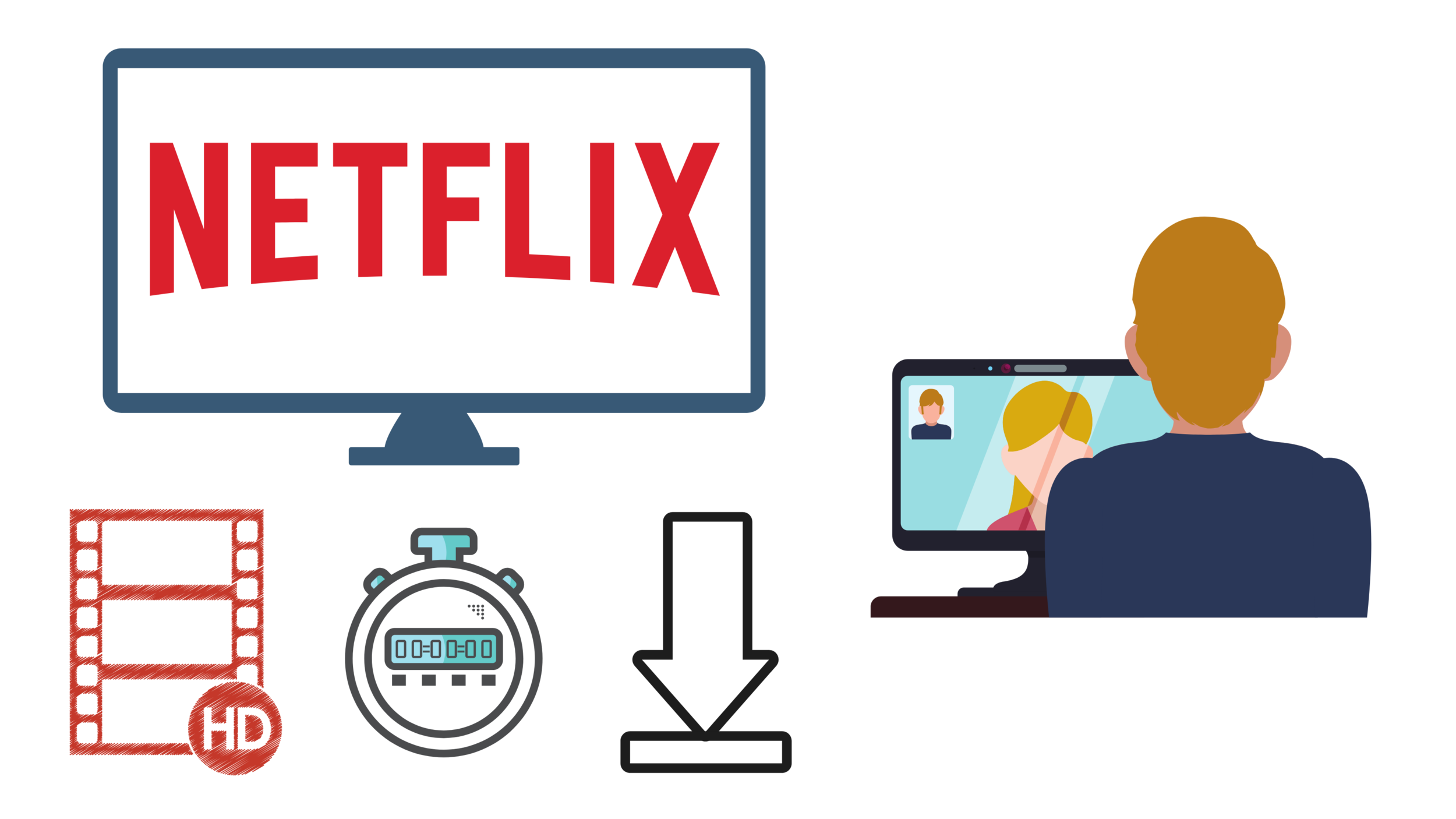 Stream - No buffering, ever. Stream anything you want, whenever you want, in the highest quality possible, no matter how many devices you have. Download an HD movie in seconds, not hours.