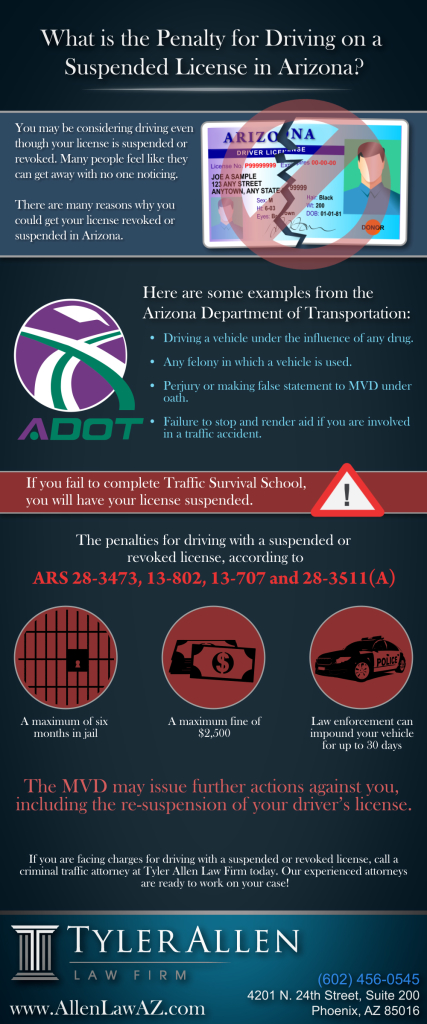 What is the Penalty for Driving on a Suspended License in Arizona