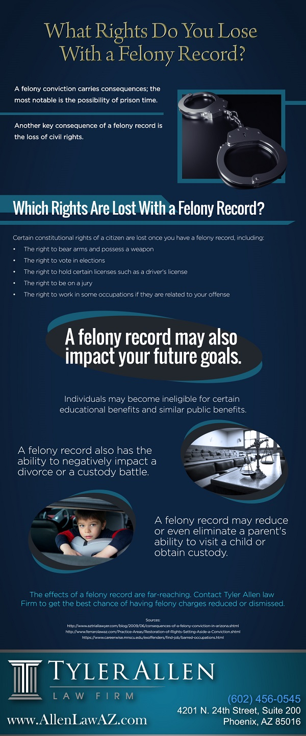 What Rights Do You Lose With a Felony Record