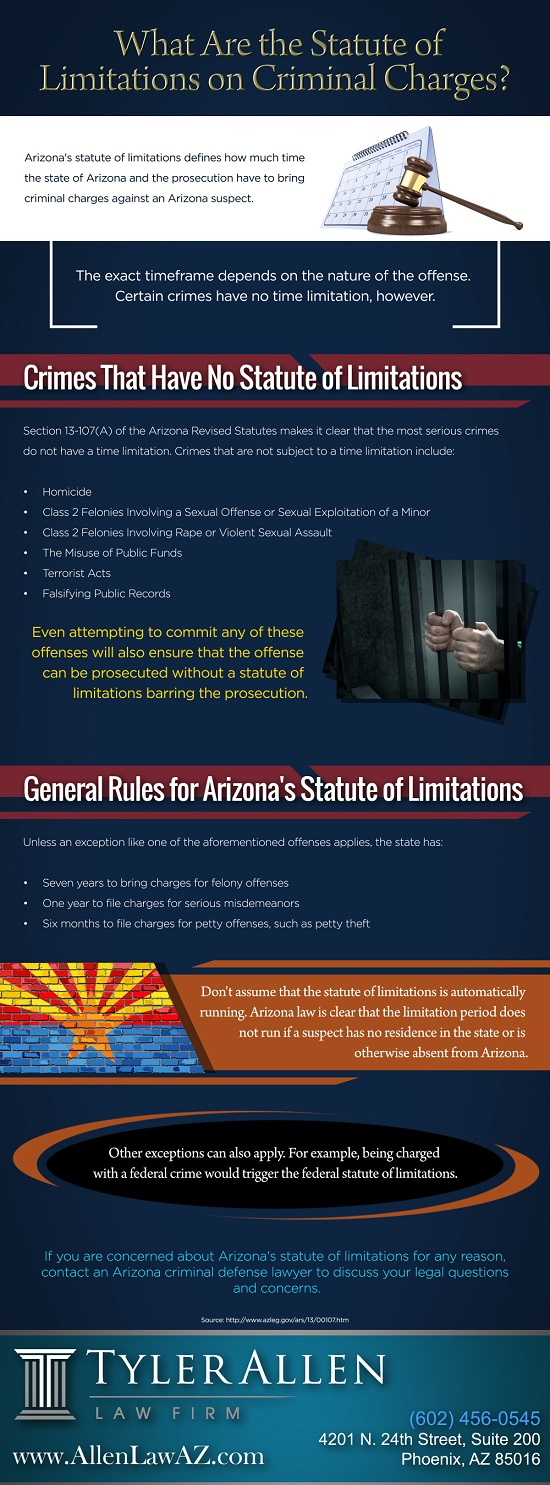 What Are the Statute of Limitations on Criminal Charges