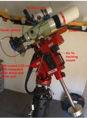 This picture shows my current rig with labels on the relevant parts. Sounds odd I know, but the capture camera ( QSI cooled CCD ) doesn't look anything like a camera!!!