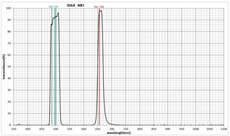 IDAS-NB1-Transmission-768x457.jpg