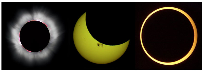 Figure 6-1: The Sun during a total solar eclipse (left), a partial solar eclipse (center), and an annular solar eclipse (right).