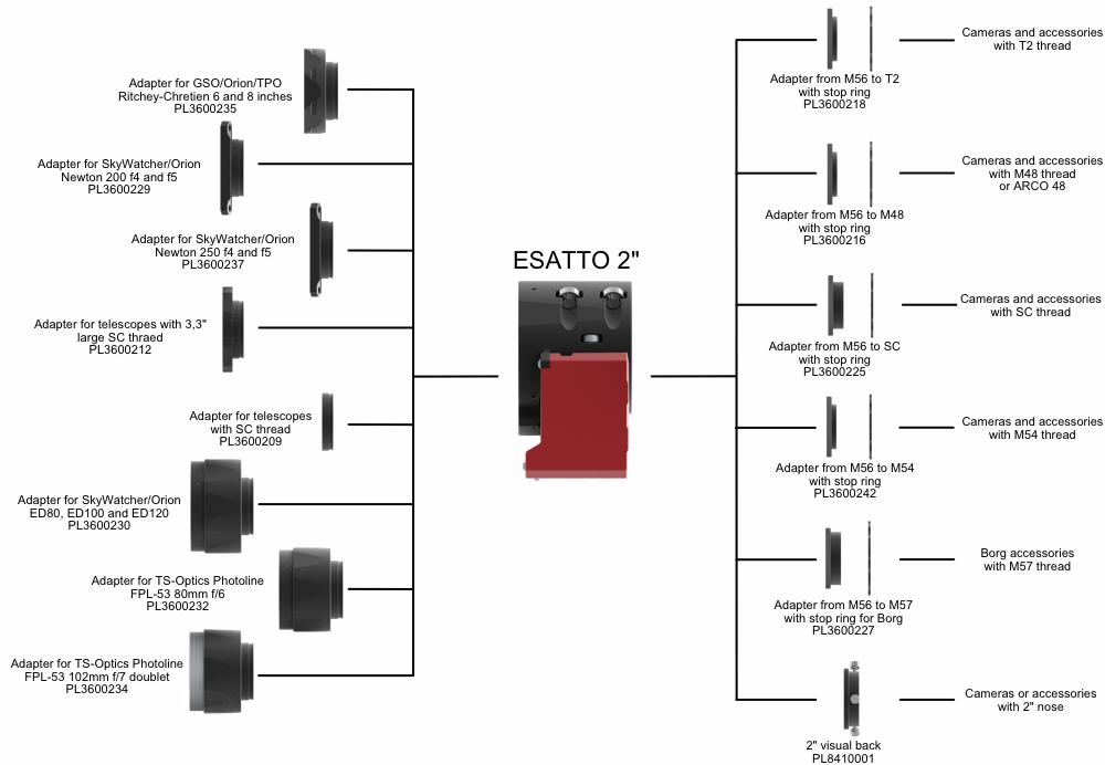 ESATTO-schema-EN.png