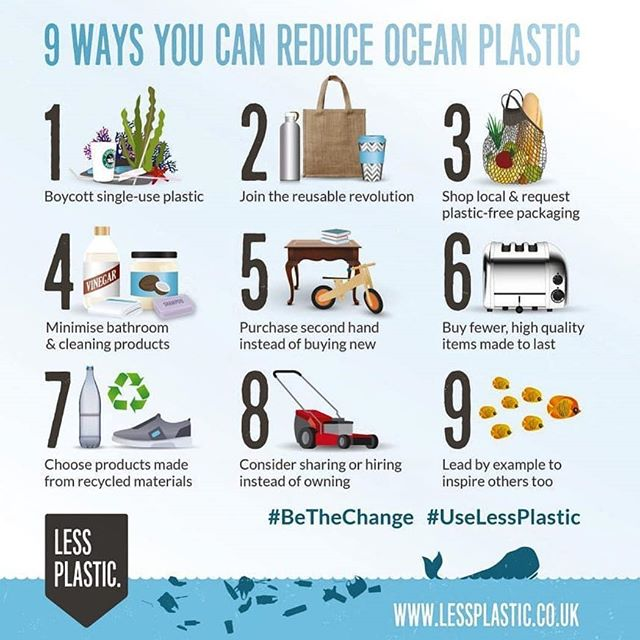 Let's save the oceans and rivers shall we?  There is so much great content out there, do your research and educate yourselves.  #greenmatters #plasticfree #cleanliving