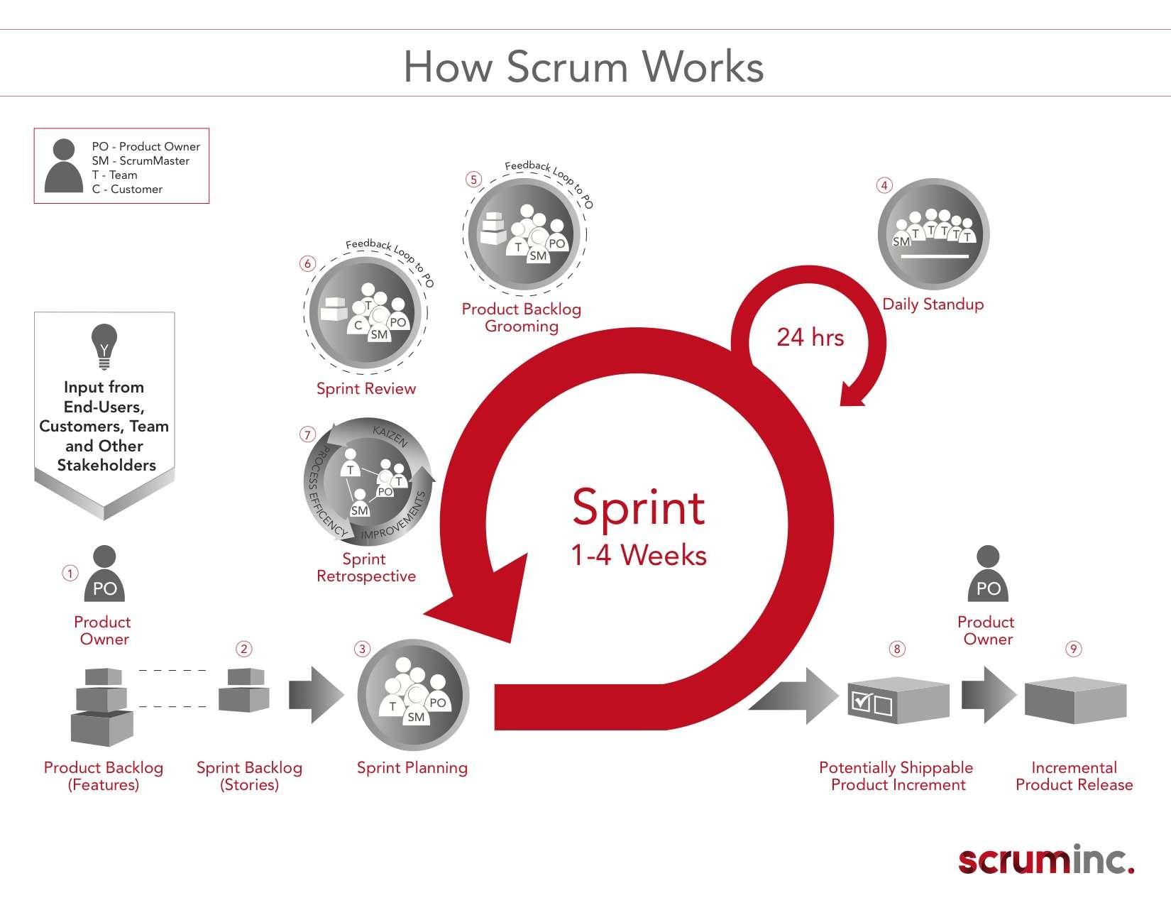 Scrum_Inc_Sprint.jpg