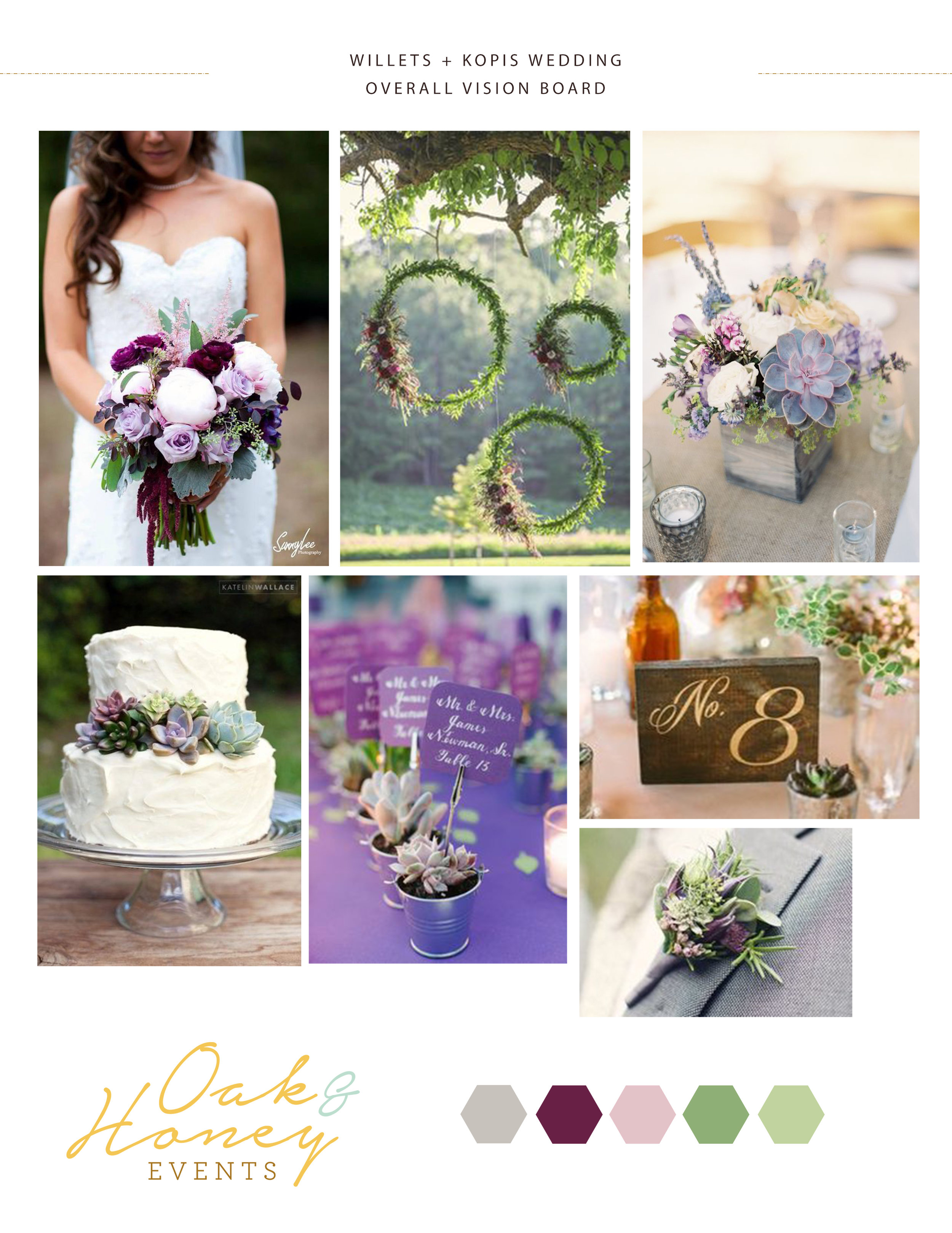 The Inn At Honey Run wedding vision board