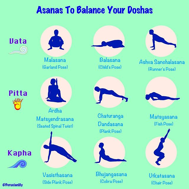 Did you know there are Dosha pacifying Yoga poses we can do to restore balance particularly within the Nervous System?  The beautiful ability of Yoga helping to relax the mind is also important for reducing many illnesses as well as awakening us to a higher awareness🕉  For a Vata out of balance it's helpful to incorporate stable and more grounded Asanas, environment & Pranayam.  Pittas will benefit from a more restorative & calming practice to restore balance. Working with cooling poses is great for this fire element Dosha.  When Kaphas are experiencing imbalance it's important to build heat, introduce Spiritual themes as well as creating energy in the poses you choose.  We will be launching our new website very soon🤗where you can learn much more about what may be awesome for your particular Dosha💞🙏🏼🕉💞 🎨: @_polo_photography Is truly doing an epic job when it comes to these charts. The images you see for the yoga poses were shot on camera by him and then using his art tool was able to digitally create these awesome images.. yes those are me!🤗Thank you River for being such a creative artist!💗🌸