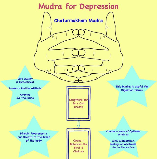 When you are practicing your Mudras they may be done standing, sitting or lying down. Seated meditation position is ideal making sure that the spine is naturally aligned, while healing Mudras are best done in a restorative position. Working on an empty stomach is best if possible. It is recommended to hold the gesture silently for 10 breaths or up to 5 minutes, 3 times a day.  Always remember to relax your shoulders back and down while also keeping the elbows slightly held away from the body. The important thing is that you are feeling comfortable and listening to some of the changes within your being ~ Spiritually, Energetically, Physically as well as on a Psycho-Emotional level💖 If you are working with health conditions or exploring in the more subtle realms of being then it is highly recommended to have the guidance + support of a trained Yoga Therapist or spiritual guide💞🌹🙏🏼 Hope everybody is enjoying a lovely weekend!🥰 🎨: Gracias to @_polo_photography for creating this beautiful Chart for Peruvian Lily!🤗🙌🏽💜