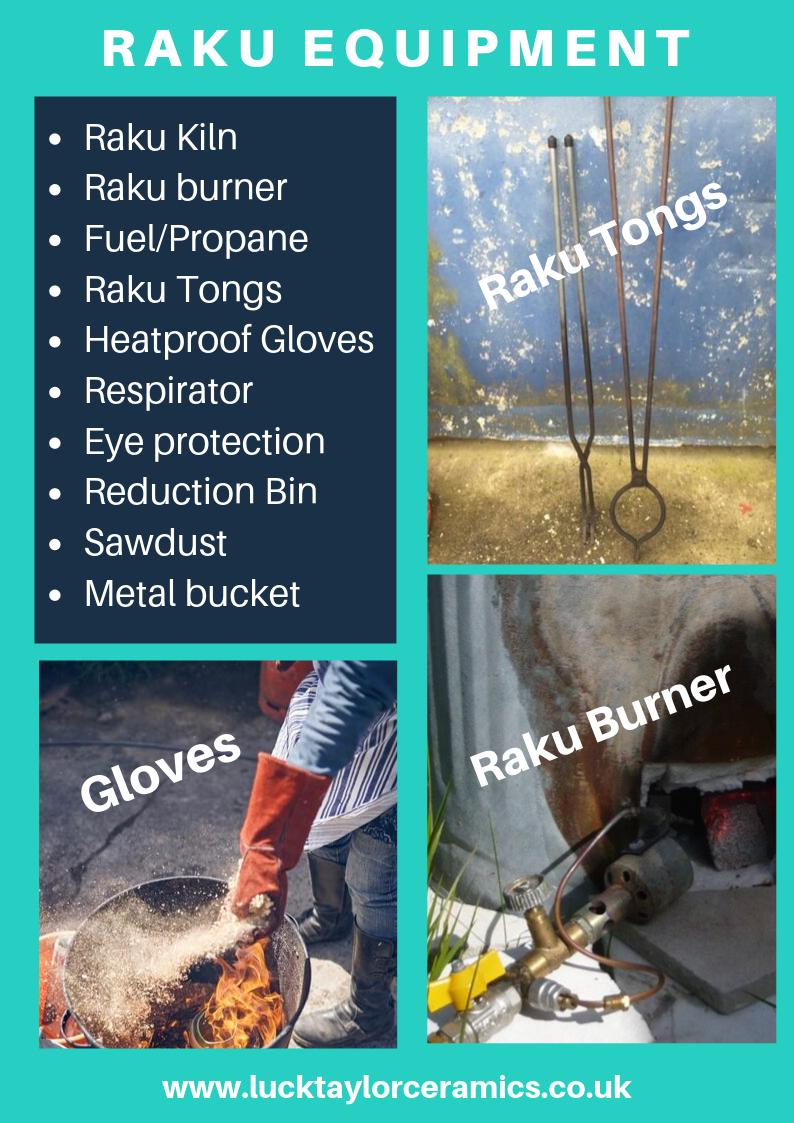 Raku equipment list.png