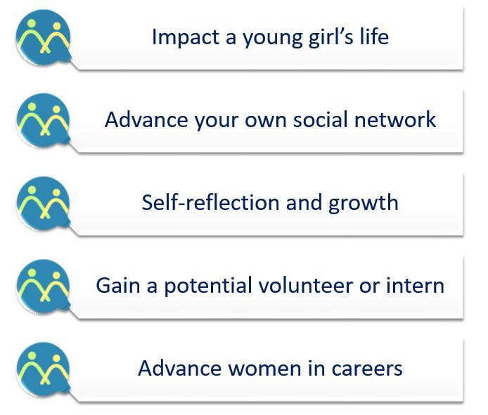 Mentoring Benefits 1.JPG