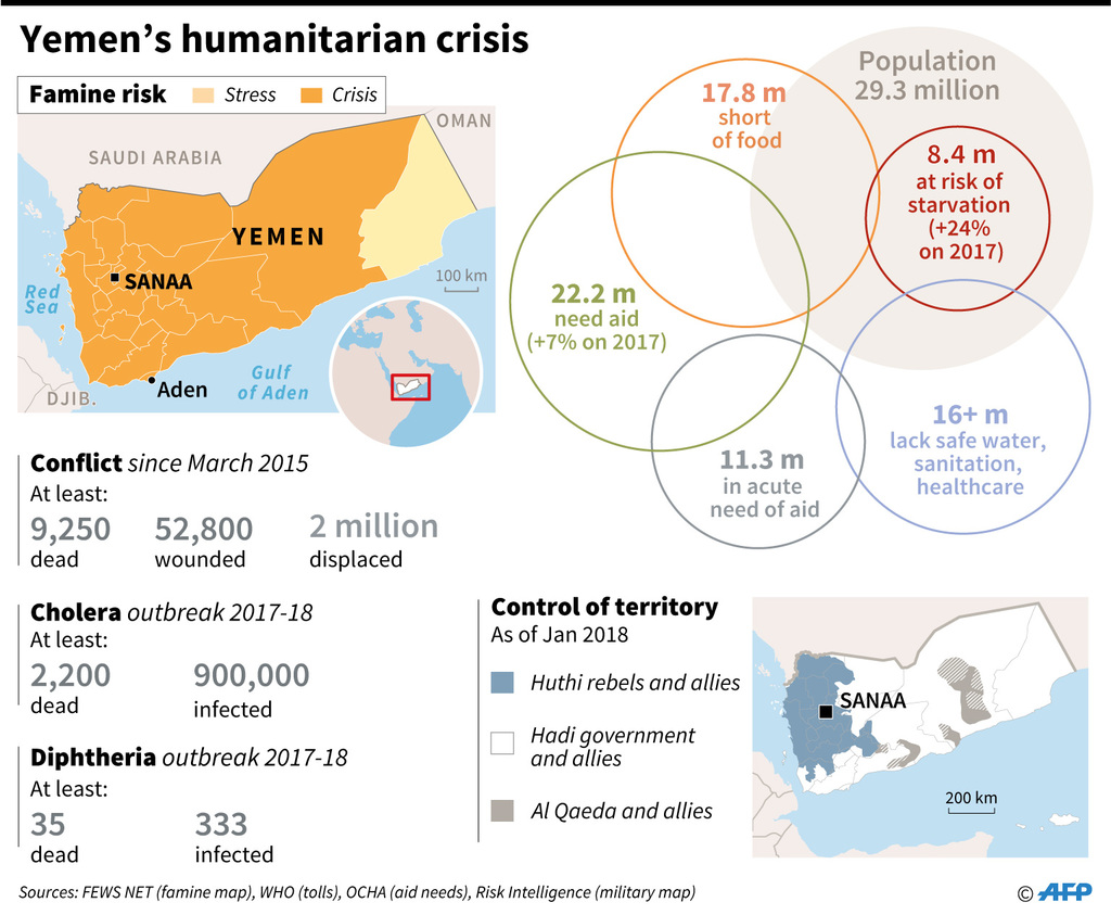 Yemen-inforgraphic.jpg