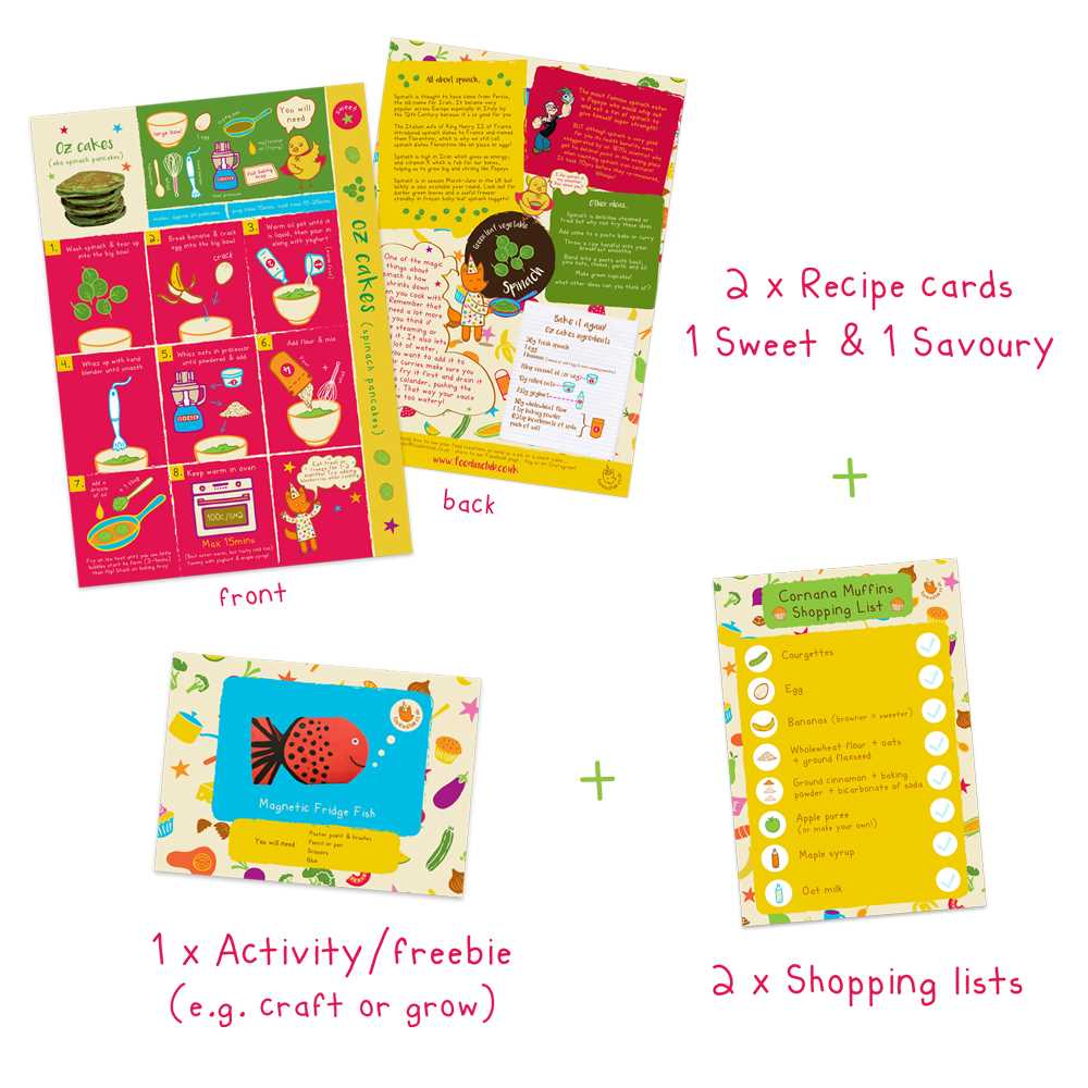 Recipe Card Club - Foodini