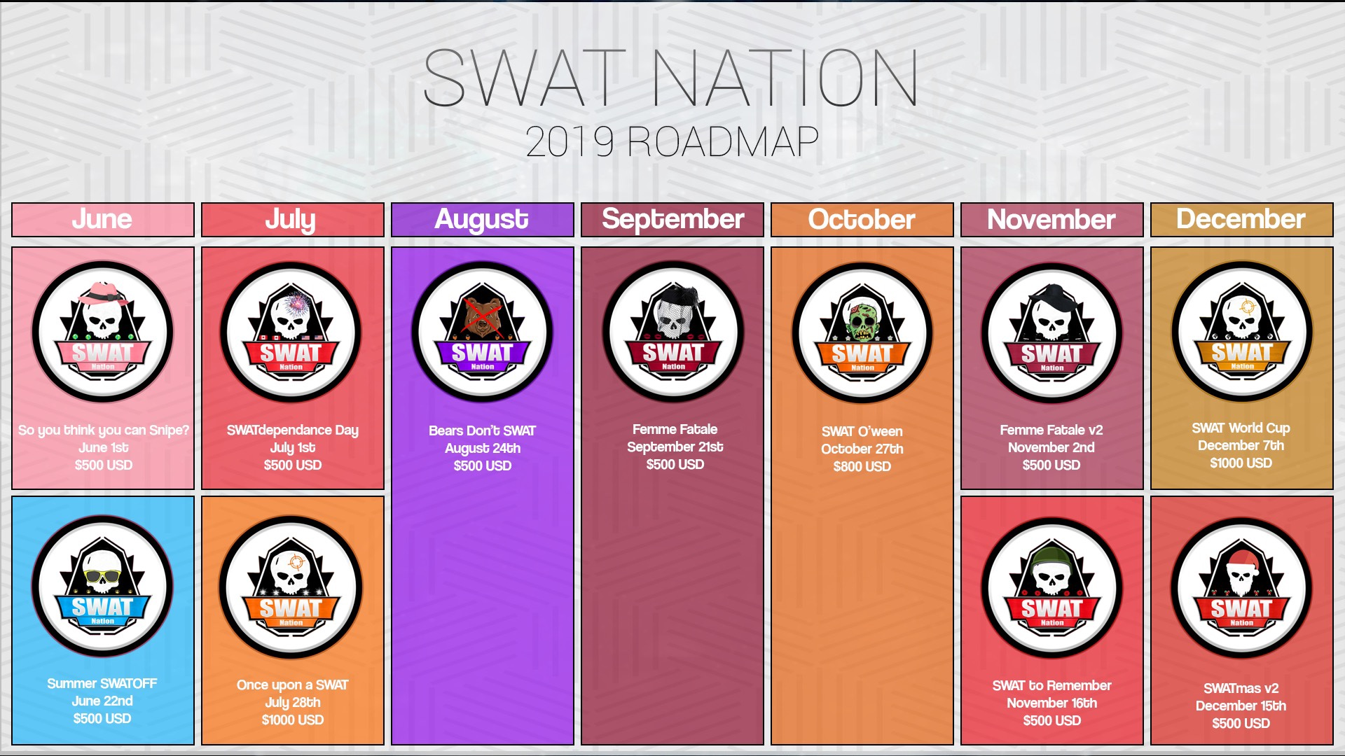 SWAT Nation's Roadmap for the rest of 2019. Dates are tentative and are subject to change.