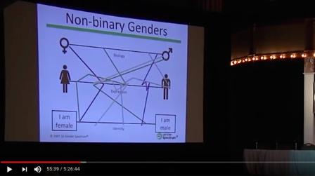 The 2016 Jon E. Nadherny/Calciano Memorial Youth Symposium