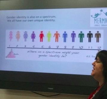 gender_spectrum_mermaids.jpg