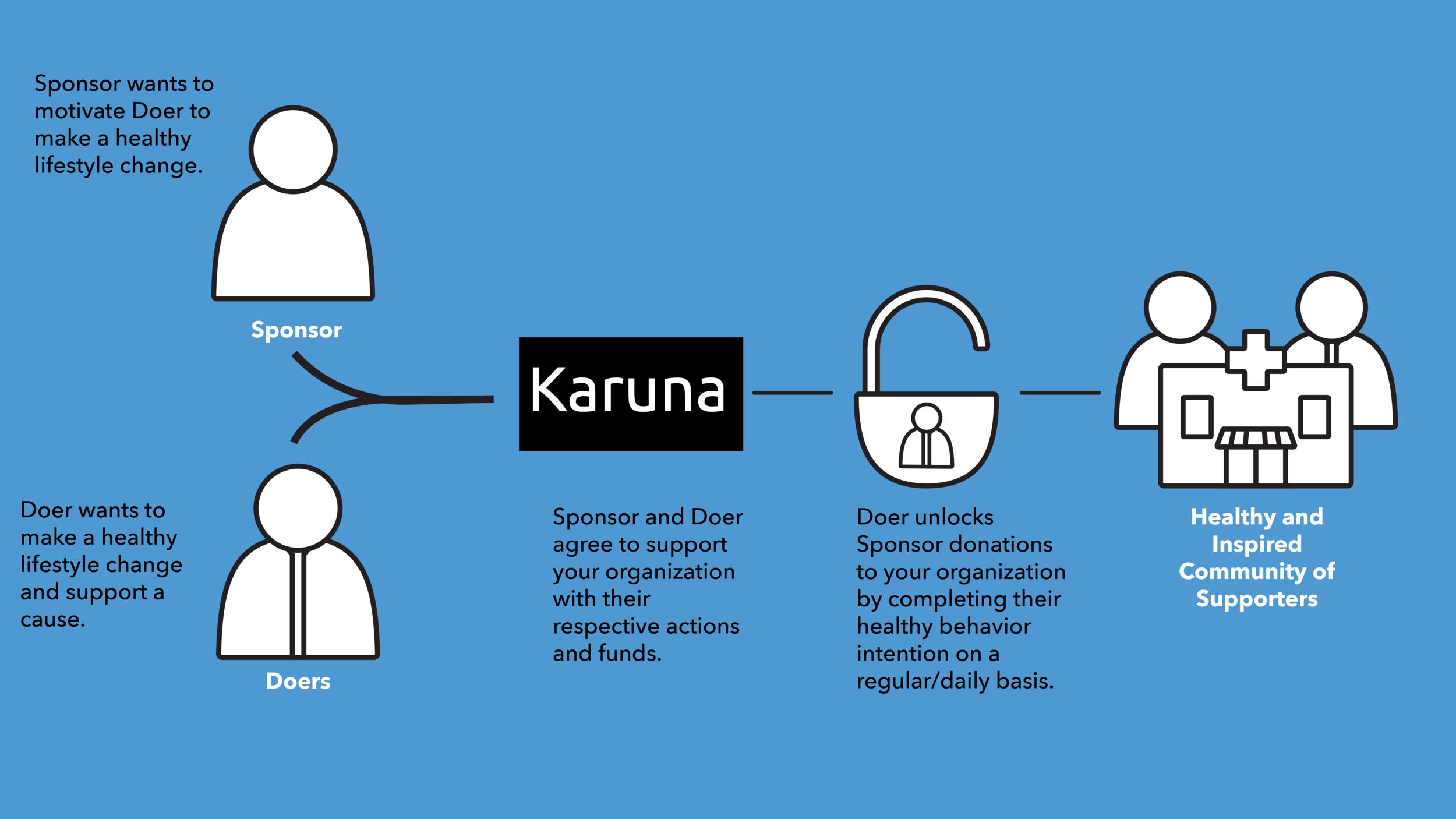 Karuna_Infographic_Non_profits_Karuna Graphic.png