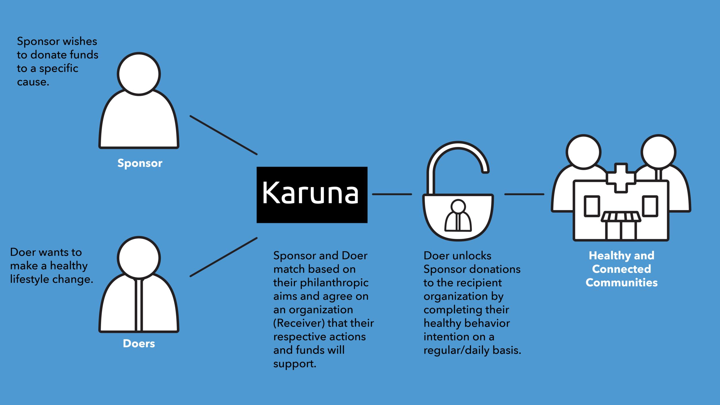Karuna_Infographic_Karuna Graphic.png