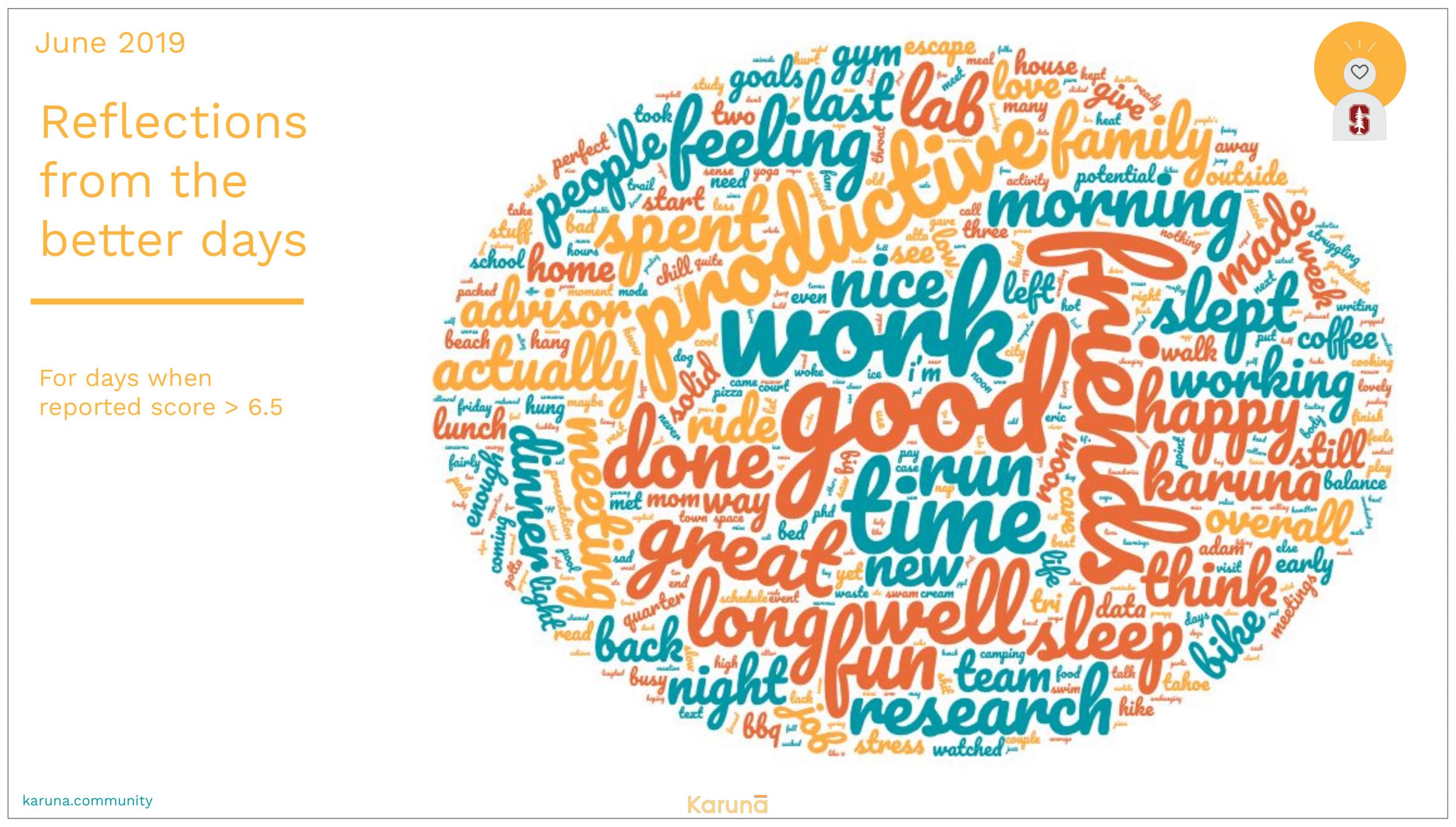 Karuna community wellbeing report June.jpg